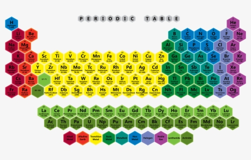 Printable Color Periodic Table German Periodic Table Of Elements Free Transparent Clipart Clipartkey