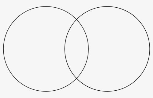 Blank Venn Diagram - Circle , Free Transparent Clipart ...
